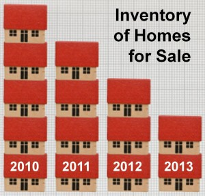 Homes-for-Sale-300x286